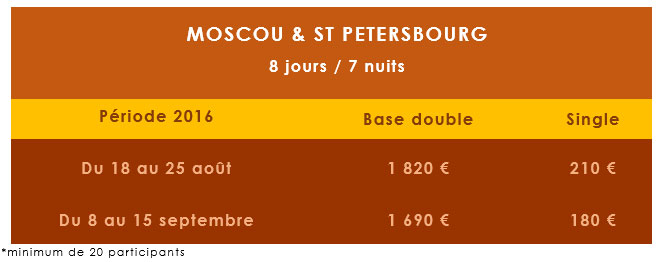 moscou-st-petersbourg-tabel